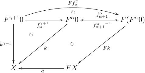 :math:`k^\beta = f^{\gamma + 1}_\alpha; k = F f^\gamma_\alpha; F k; a`