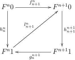 :math:`l^n_{n + 1}: F^n 1 \to F^{n + 1} 0`