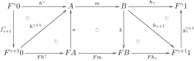 :math:`h^\gamma; m; h_\gamma = f^\gamma_{\gamma + 1}; F h^\gamma; F m; F h_\gamma; g^{\gamma + 1}_\gamma`