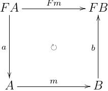 :math:`a; m; b = F m`